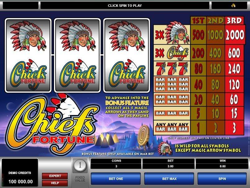 Chief's Fortune Online Pokies